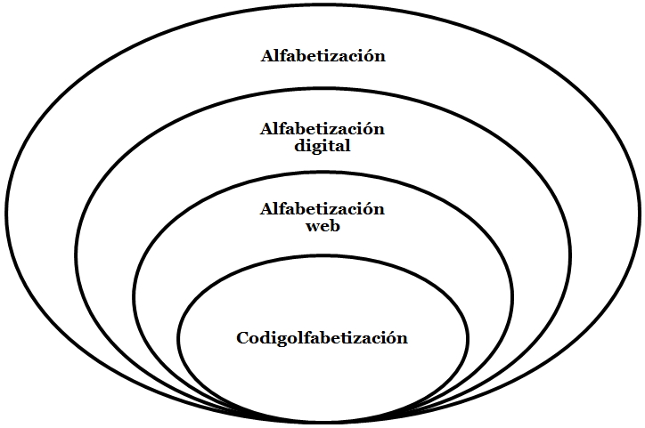 ubicacion_codigoalfa
