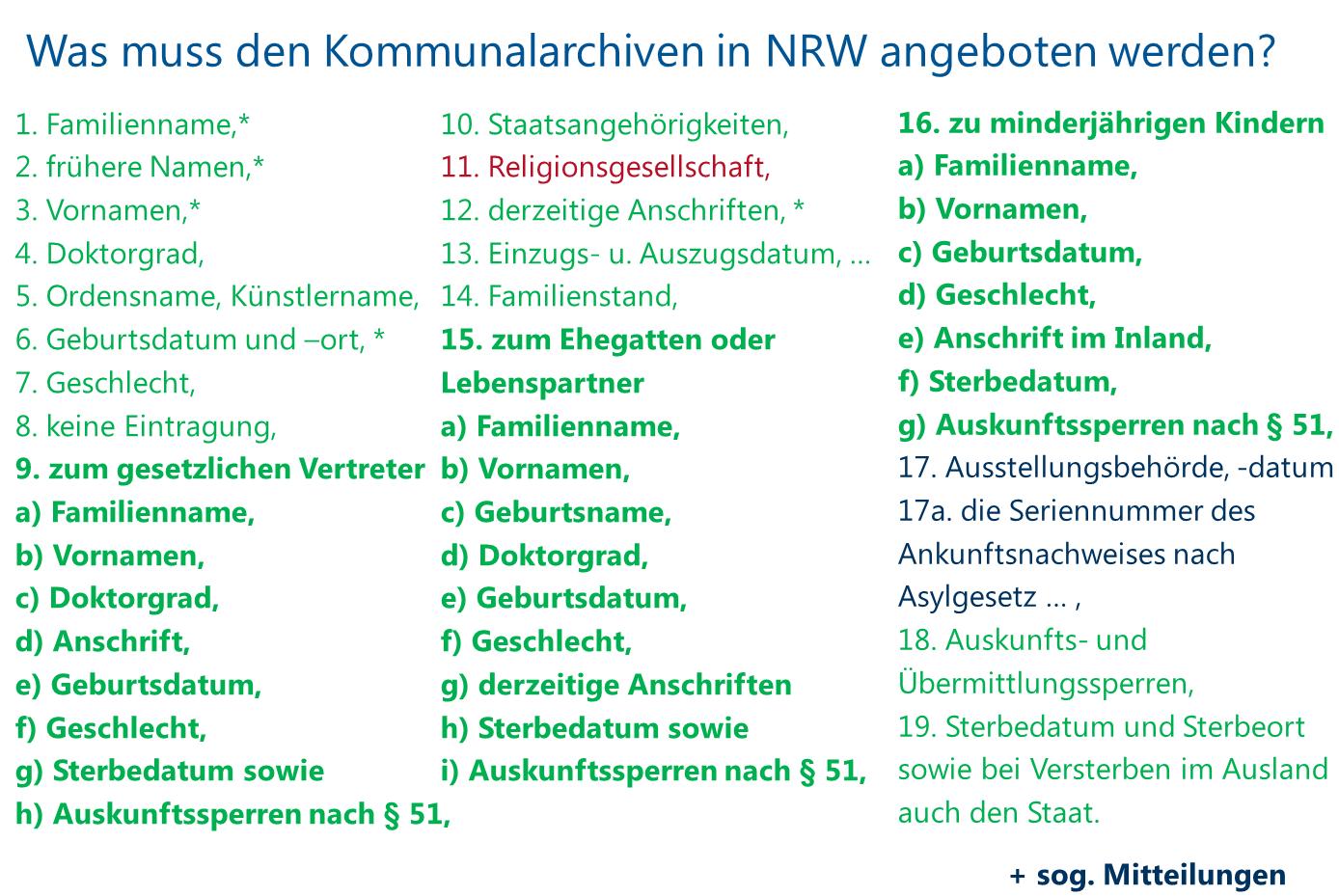 Übersicht der nach BMG und MG NRW anzubietenden Meldedaten (hier grün) und der zu löschenden Meldedaten (rot)