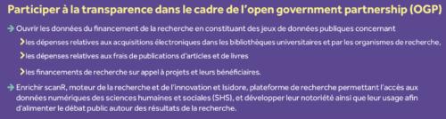 Plan pour la Science Ouverte : renforcer ISIDORE et scanR