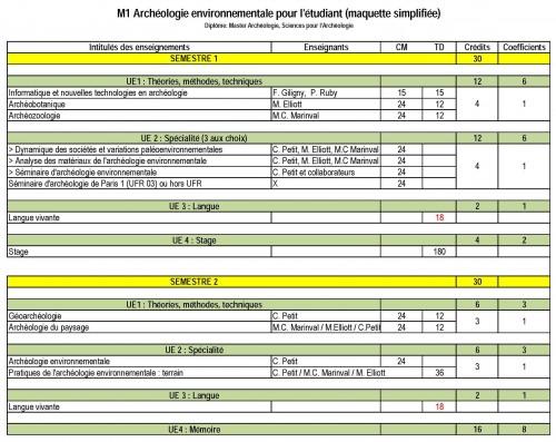 Copie de M1 - M2 Archeologie pour le blog-1_Page_1
