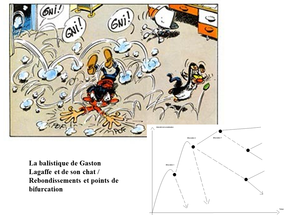 balistique de Gaston