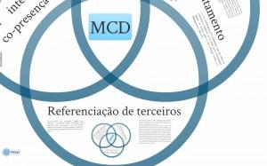 Etnometodologia conversacional das categorizações e referenciações: Membreship Categorization Devices (Binet, 2013)