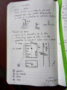 Carnet de terrain: plan du camp