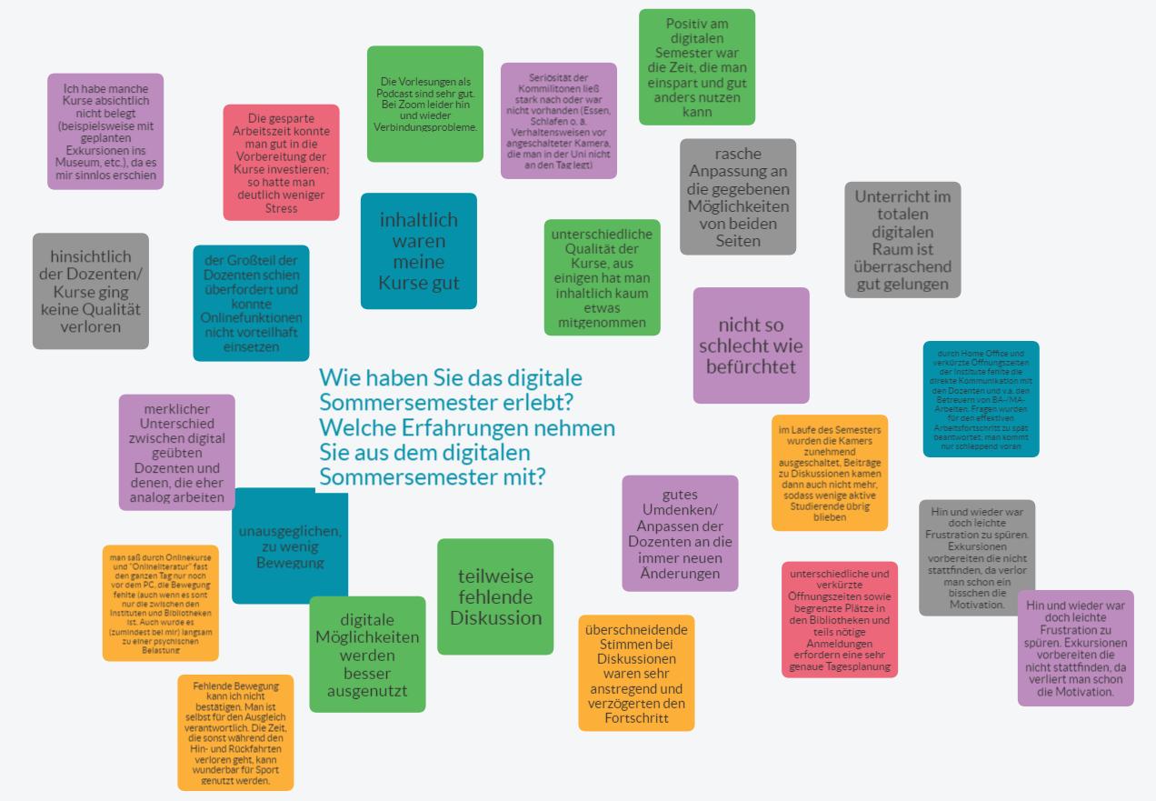 Pinnwand: Rückblick der Studierenden auf das digitale Sommersemester 2020 – Stand August 2020