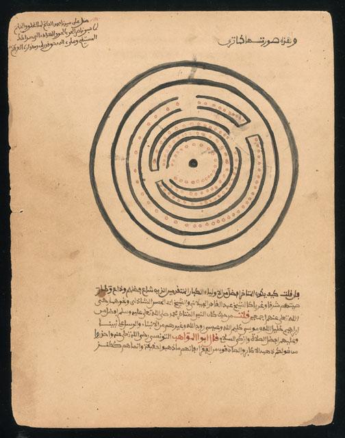 Fonte: http://www.loc.gov/exhibits/mali/mali-exhibit.html