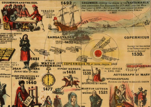 Adams' Synchronological Chart of Universal History. David Rumsay Map Collection. [Detalhe]