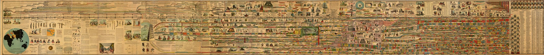 Adams' Synchronological Chart of Universal History. David Rumsay Map Collection