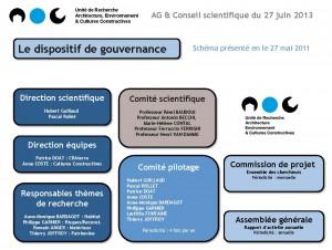 Gouvernance_AECC_Page_1