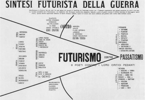 http://www.fumettologica.it/2015/02/joe-sacco-racconto-prima-guerra-mondiale/