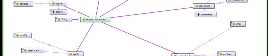 De la taxonomie à l'ontologie de Bloom (2)