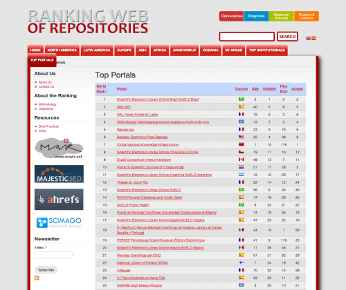 Top Portals by Webometrics - Ranking Web of Repositories