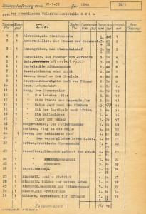 """Die Bestellliste der """"Beratungsstelle Köln"""" veranschaulicht den Bücherbestand, der völkische wie Populärliteratur umfasste."""