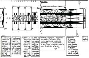 Francesco Filidei : Antinoo, extrait de la partition