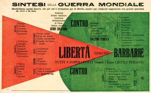 Il Montello, 1918