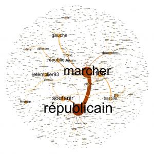 Analyse de similitude des tweets mentionnant #marchedesrepublicains
