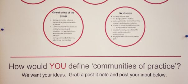 Defining Communities in Research