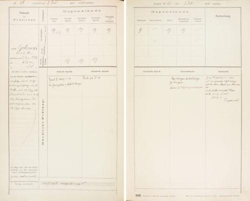 Hauptprotokoll über die Reifeprüfungen, Schuljahr 1917/18 (2.Juli 1918).