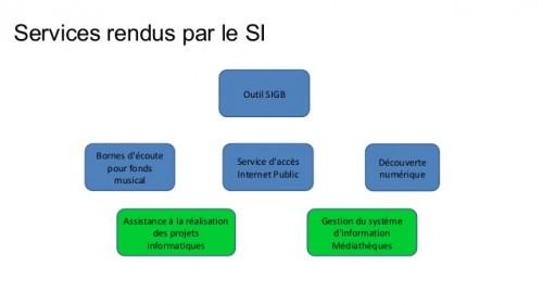 linformatique-et-le-numrique-la-mdiathque-de-berre-ltang-23-638