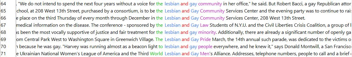 lesbian and gay kwic 4