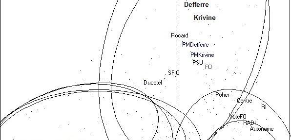 Visualiser les individus d'une modalité : l'ellipse ...