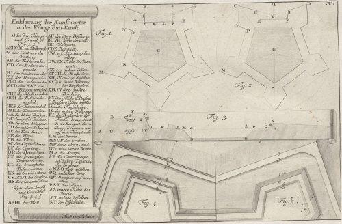 Originalglossar aus dem 18. Jahrhundert in der Sammlung Nicolai. Quelle: Württembergische Landesbibliothek Stuttgart.
