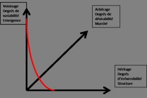 courbe 4
