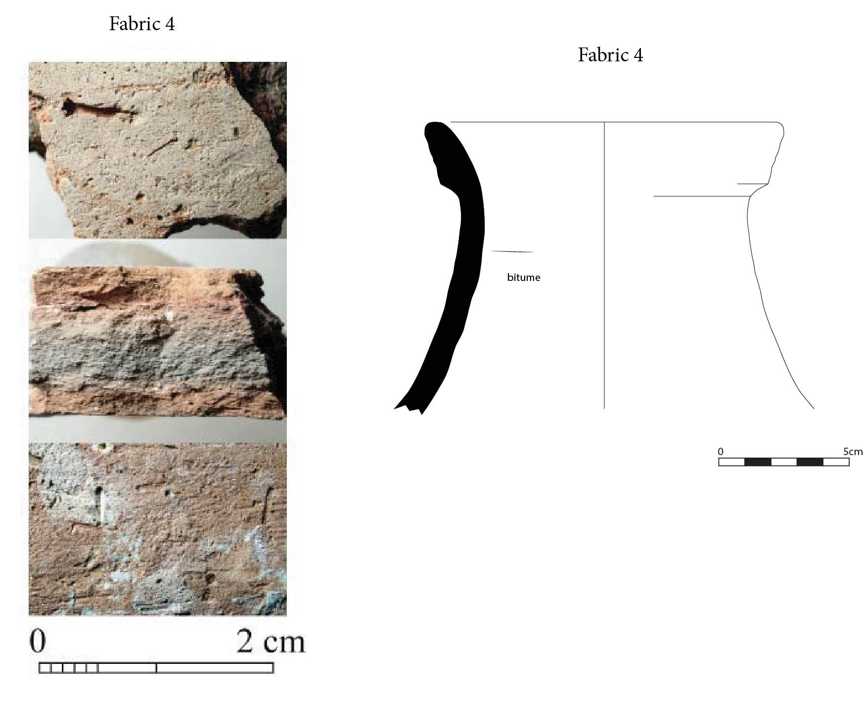 Fig. 4 : les formes découvertes à la forteresse étant relativement bien connues, une attention particulière est portée aux pâtes associées à ces formes (MAFKF 2016).