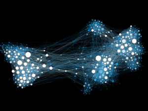 A Graph of 1.000 vertices / 14.116 edges, showing clear clusters. Source: Grandjean Martin (2015) GEPHI - Introduction to Network Analysis and Visualization CC BY-SA 4.0
