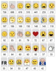 Emoji Twitter Et Community Management Numeriser Les Emotions Pour Mieux Faire Circuler Les Affects Cadde Reputation