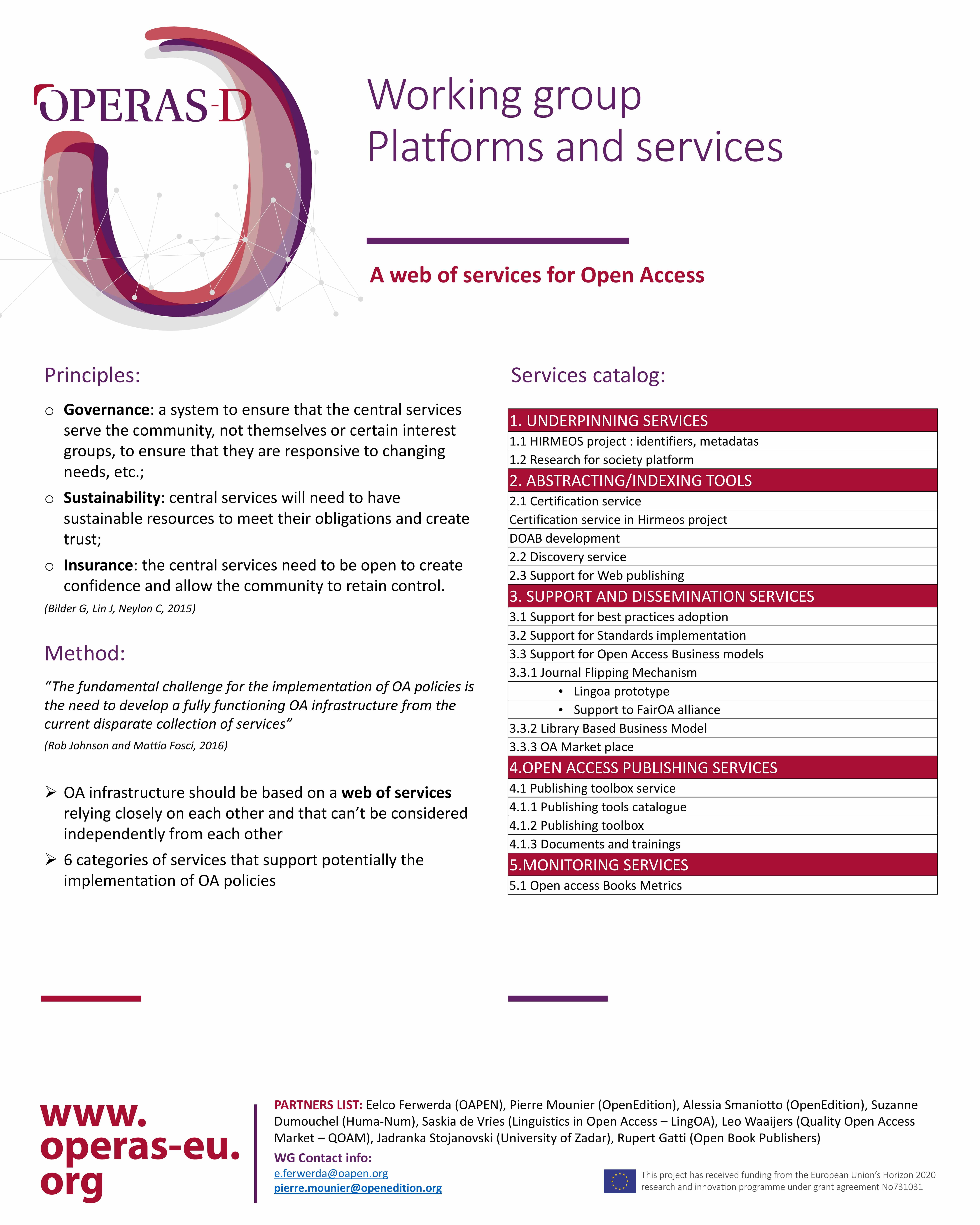 OPERAS Platforms and Services poster