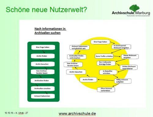 uhde_nutzerwelt