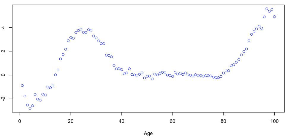 https://f-origin.hypotheses.org/wp-content/blogs.dir/253/files/2013/01/Capture-d%E2%80%99e%CC%81cran-2013-01-30-a%CC%80-15.59.12.png
