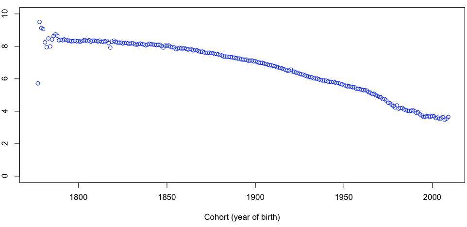 https://f-origin.hypotheses.org/wp-content/blogs.dir/253/files/2013/01/Capture-d%E2%80%99e%CC%81cran-2013-01-30-a%CC%80-16.07.25.png