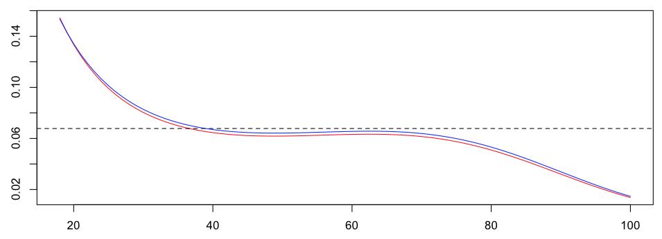 https://f-origin.hypotheses.org/wp-content/blogs.dir/253/files/2013/02/Capture-d%E2%80%99e%CC%81cran-2013-02-08-a%CC%80-14.39.08.png