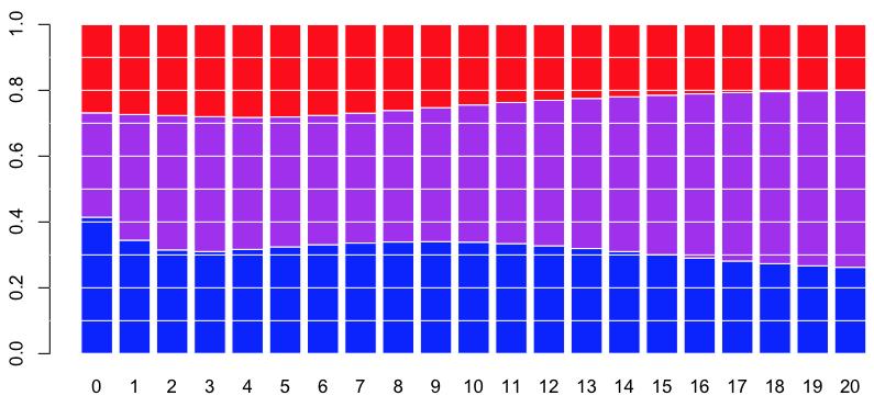 http://f-origin.hypotheses.org/wp-content/blogs.dir/253/files/2013/02/Capture-d%E2%80%99e%CC%81cran-2013-02-13-a%CC%80-16.02.55.png