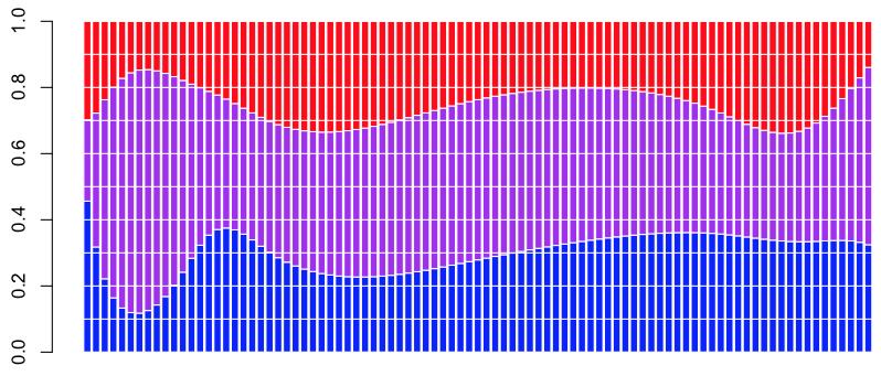 http://f-origin.hypotheses.org/wp-content/blogs.dir/253/files/2013/02/Capture-d%E2%80%99e%CC%81cran-2013-02-13-a%CC%80-16.05.29.png