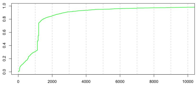 https://f-origin.hypotheses.org/wp-content/blogs.dir/253/files/2013/02/Capture-d%E2%80%99e%CC%81cran-2013-02-13-a%CC%80-16.10.26.png