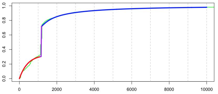 https://f-origin.hypotheses.org/wp-content/blogs.dir/253/files/2013/02/Capture-d%E2%80%99e%CC%81cran-2013-02-13-a%CC%80-16.13.43.png