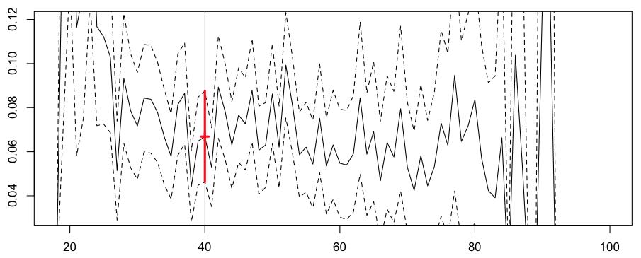 https://f-origin.hypotheses.org/wp-content/blogs.dir/253/files/2013/02/reg-poisson-factors.png