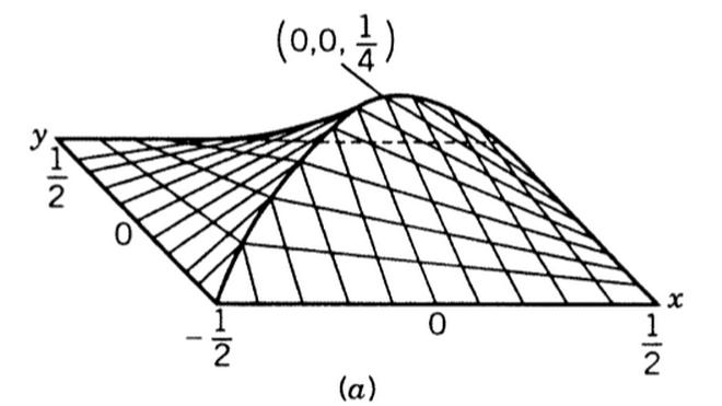 Bivariate Densities with N(0,1) Margins