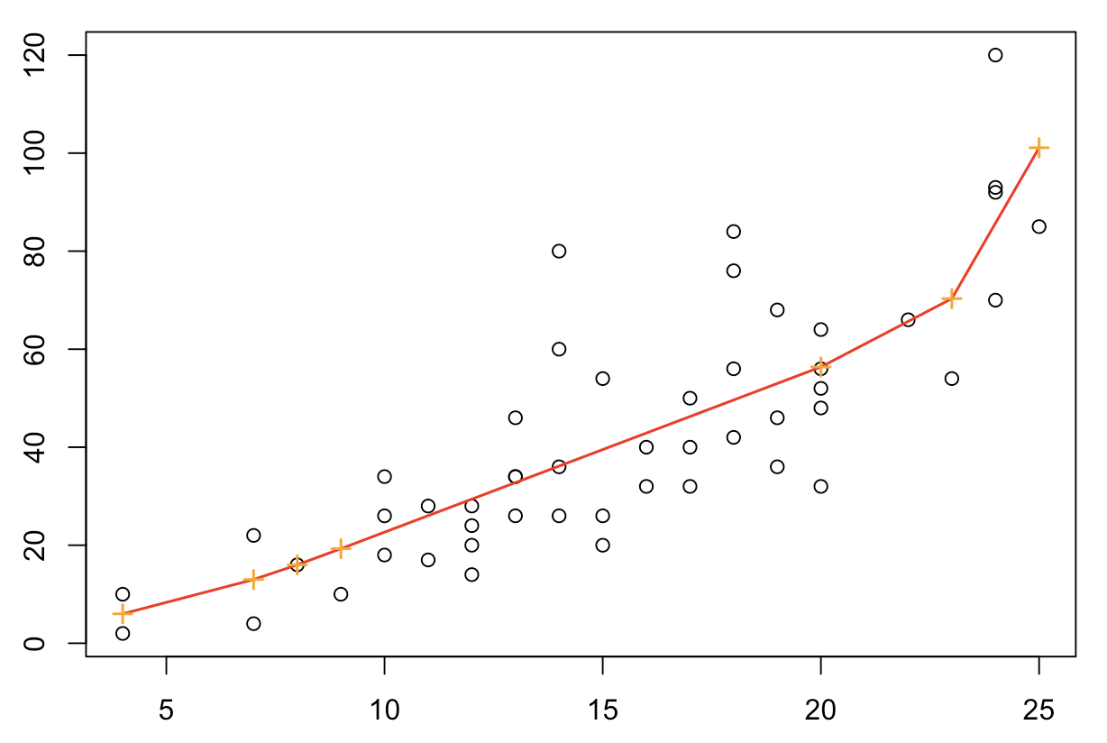 Convex Regression Model - DZone Big Data