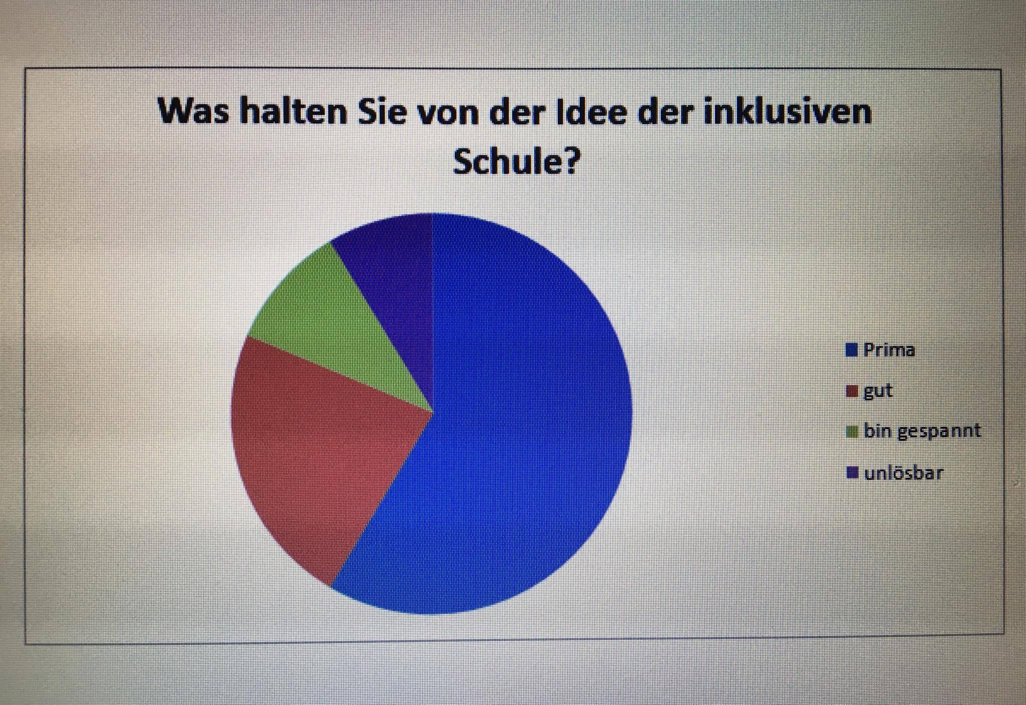 Beste Lösung Radikale Ungleichheiten Arbeitsblatt Ideen - Gemischte ...