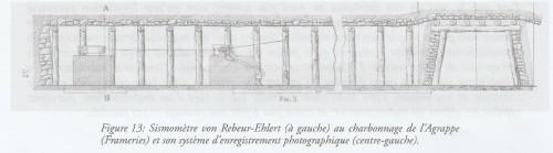 Figure n° : Station sismique installée au charbonnage de l'Agrappe à Frameries en 1903 (Source: VAN CAMP et CAMELBEECK, 2004, p. 170).