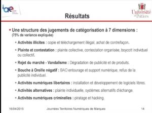 André Leroux, Marinette Thébault, Thomas Stenger, pratiques numériques de résistance des digital natives et la structuration des jugements