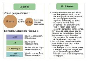 taro_capa_reseaux_2_versionetiquette_page2