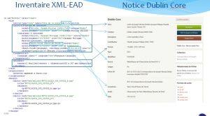 Comparaison d'une même notice en XML-EAD et en Dublin Core