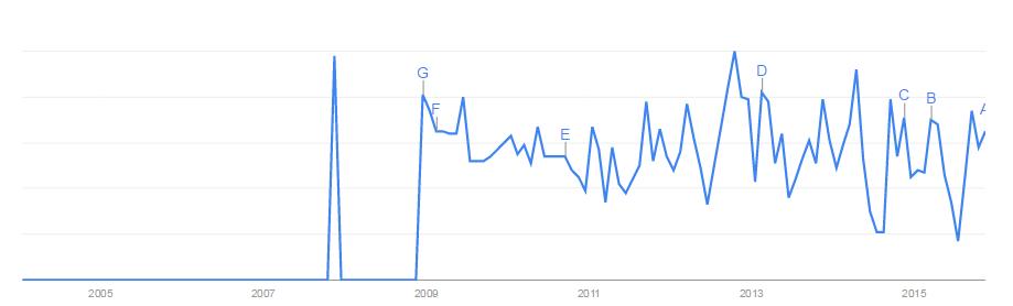 trends_identite_num