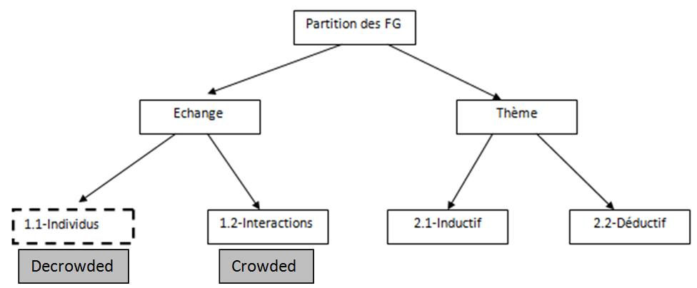 schema_fg_v2