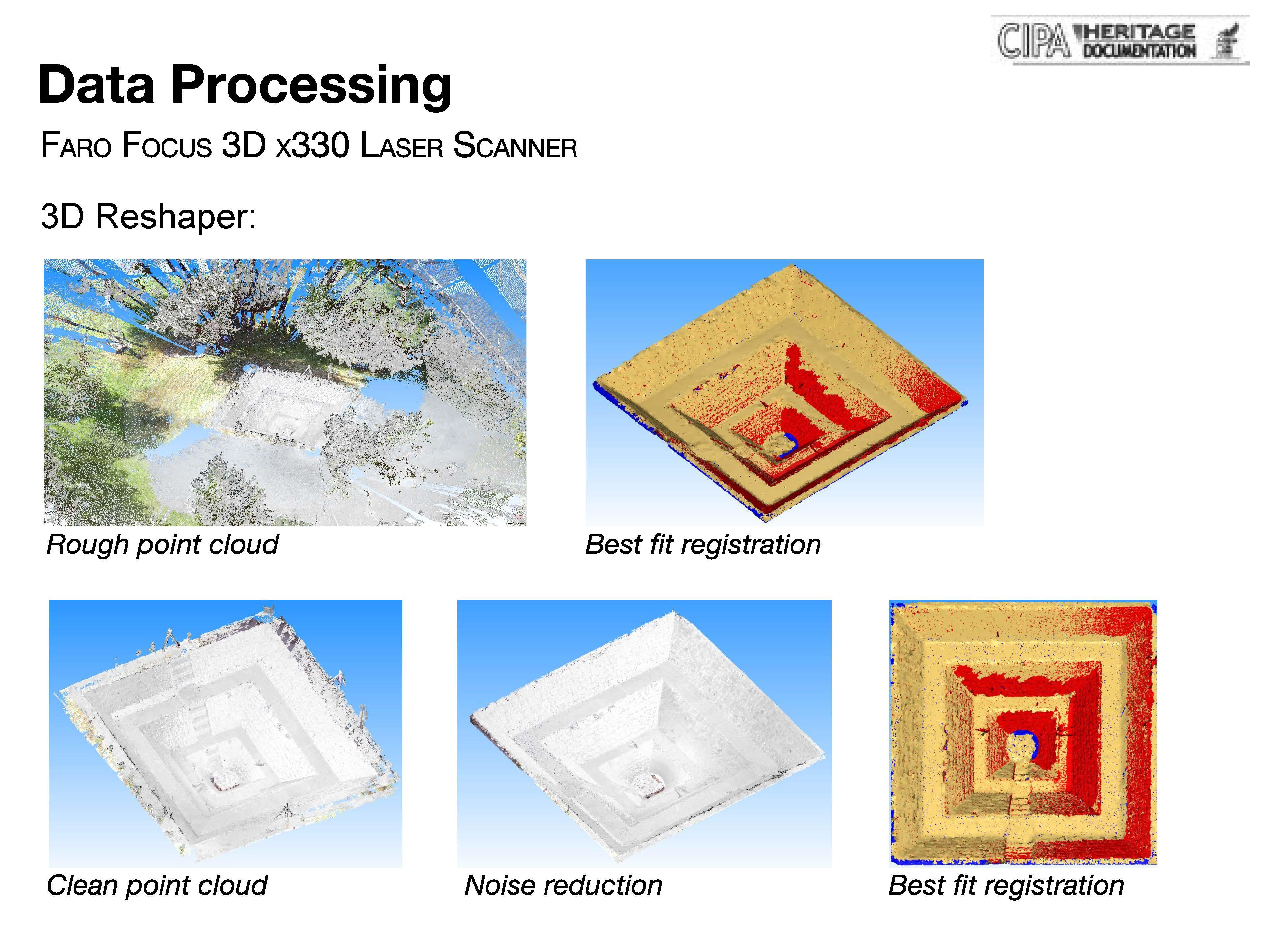 3D Reshaper - Point cloud
