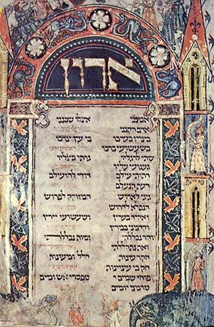 Illustration 7 : Mazhor Worms Jérusalem, Bibl. nat. et univ. 4° 781, 1.
